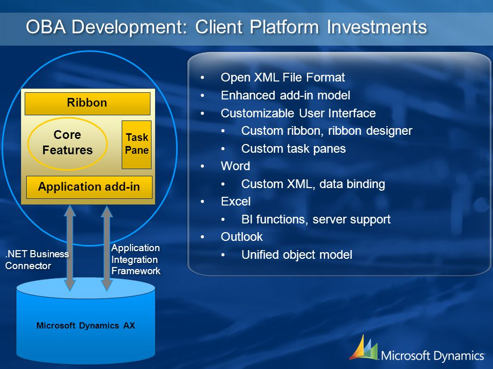 OBA Development: Client Platform Investments