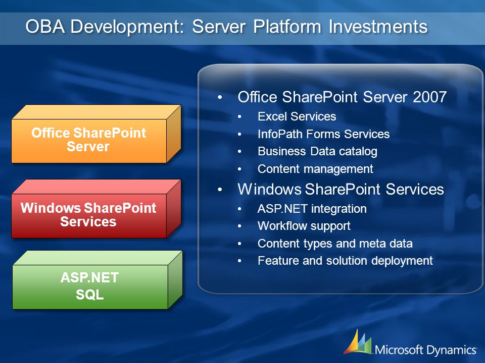 OBA Development: Server Platform Investments