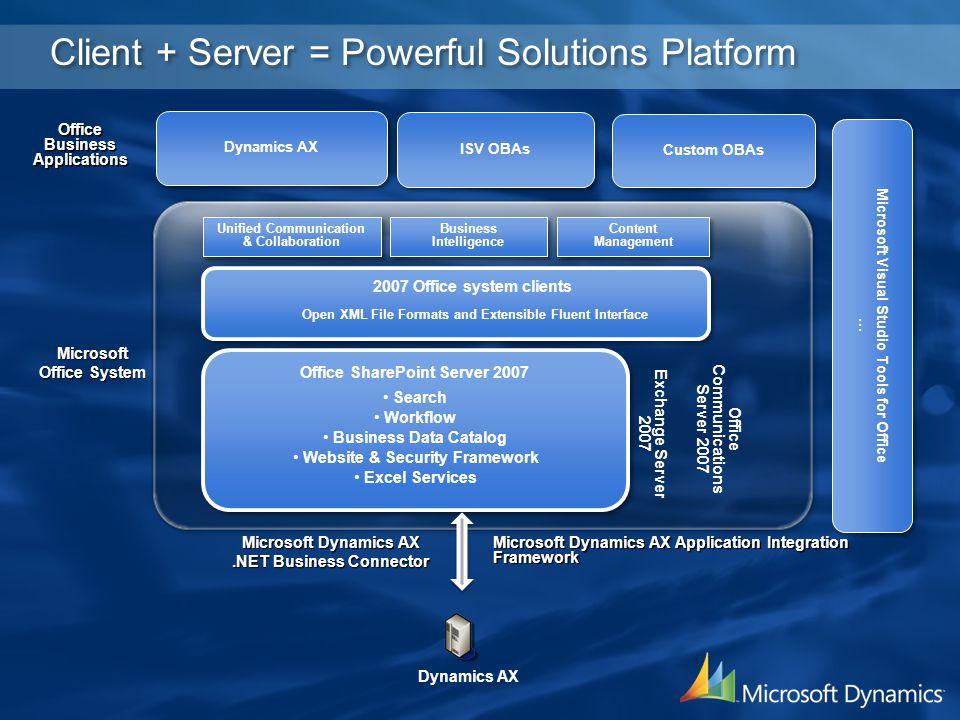 Client + Server = Powerful Solutions Platform