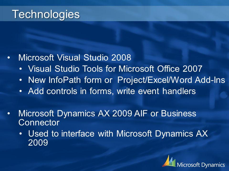 Technologies Microsoft Visual Studio 2008