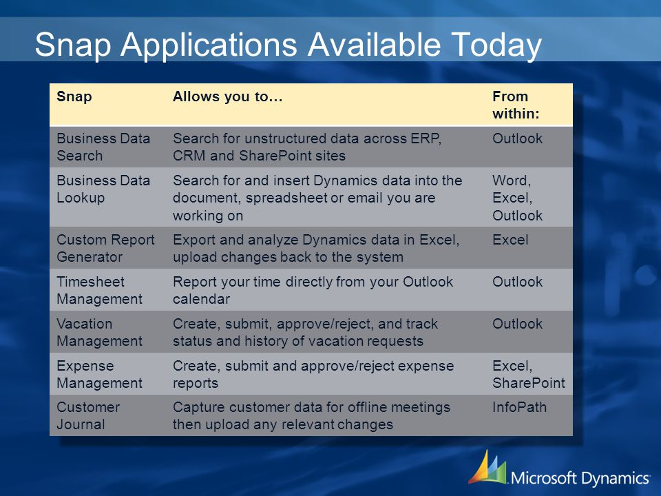 Snap Applications Available Today
