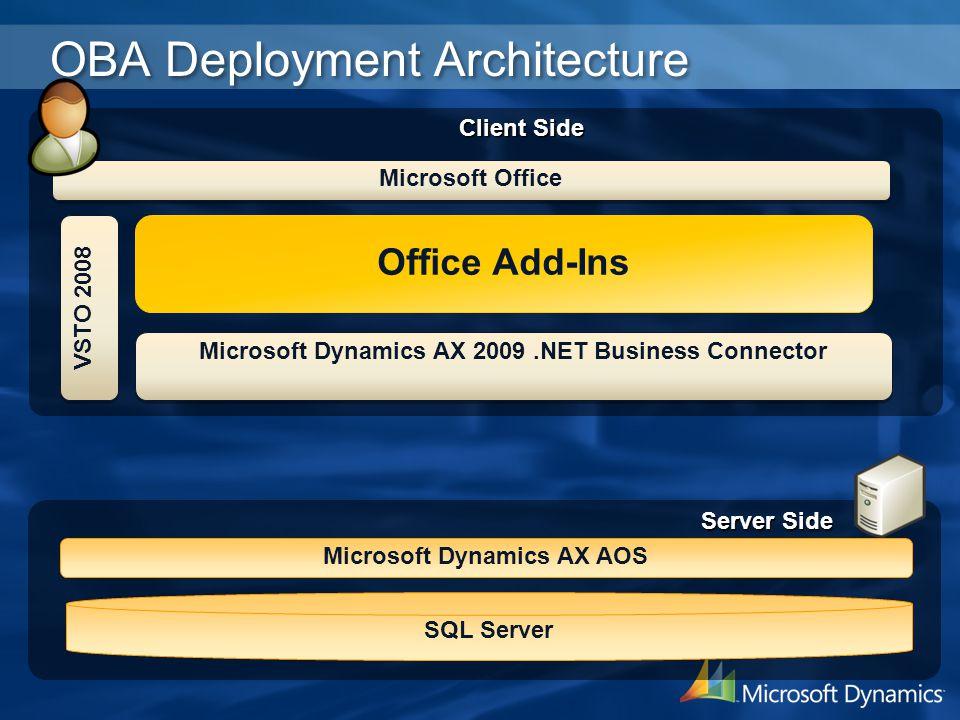 OBA Deployment Architecture