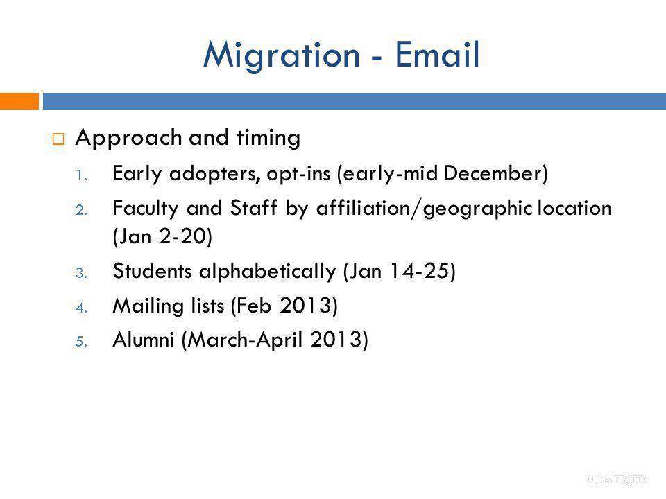 Migration - Email Approach and timing