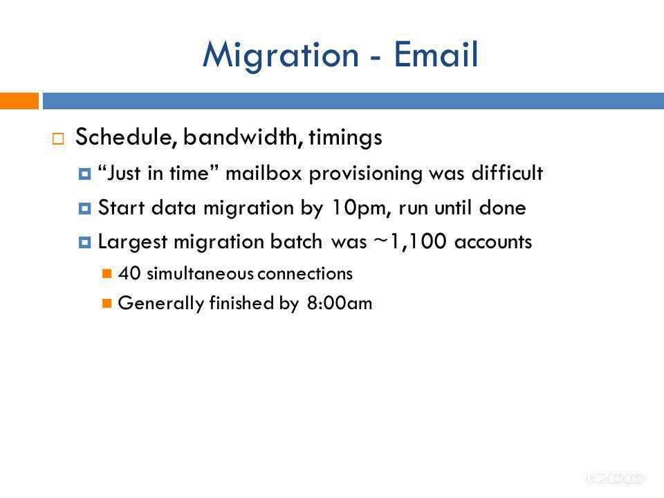 Migration - Email Schedule, bandwidth, timings