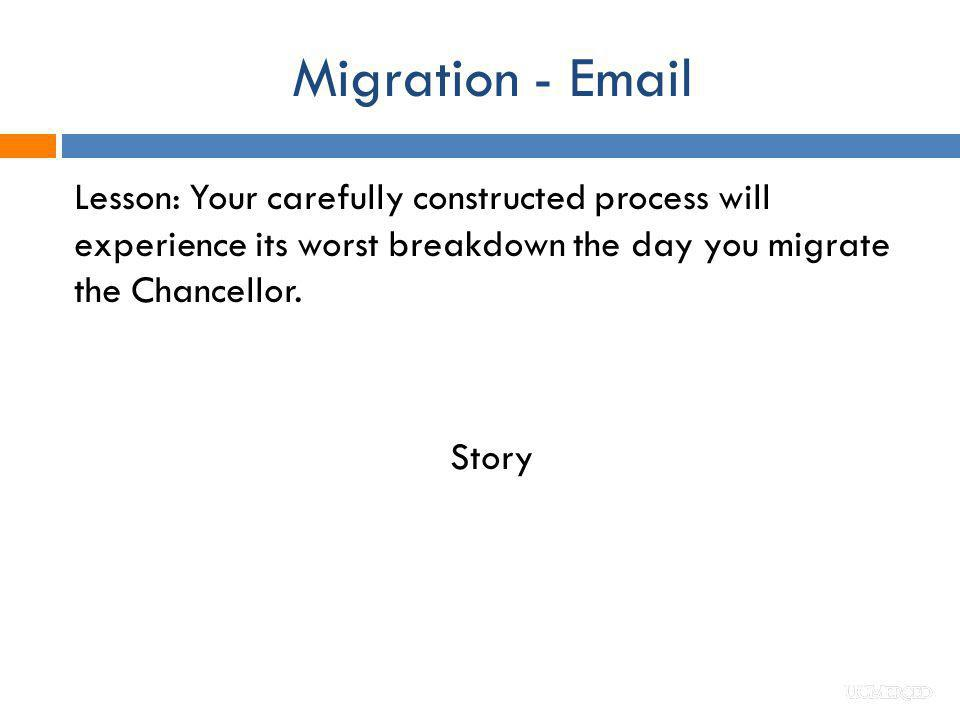 Migration - Email Lesson: Your carefully constructed process will experience its worst breakdown the day you migrate the Chancellor.