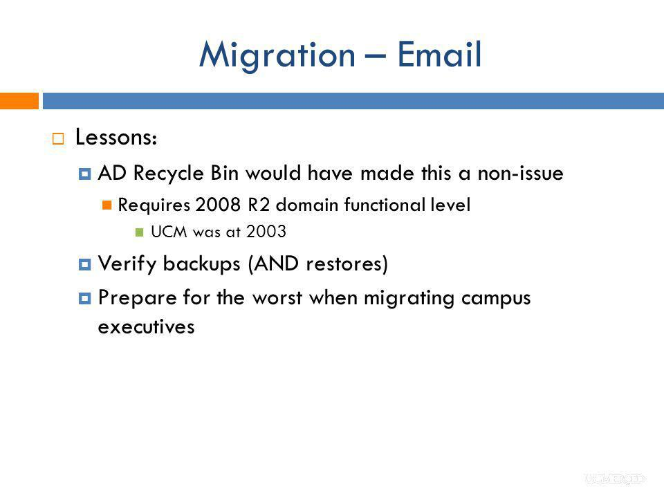 Migration – Email Lessons:
