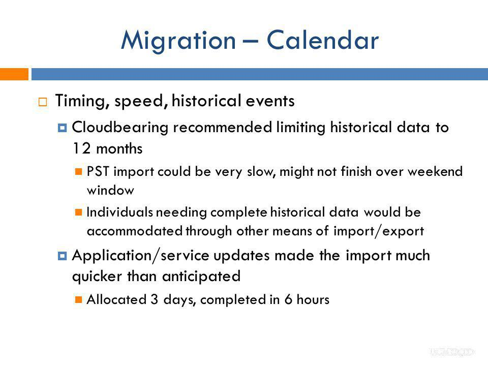 Migration – Calendar Timing, speed, historical events