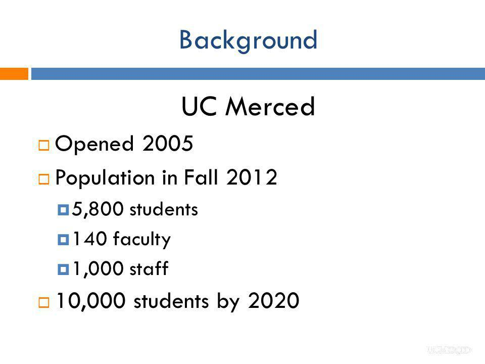 Background UC Merced Opened 2005 Population in Fall 2012
