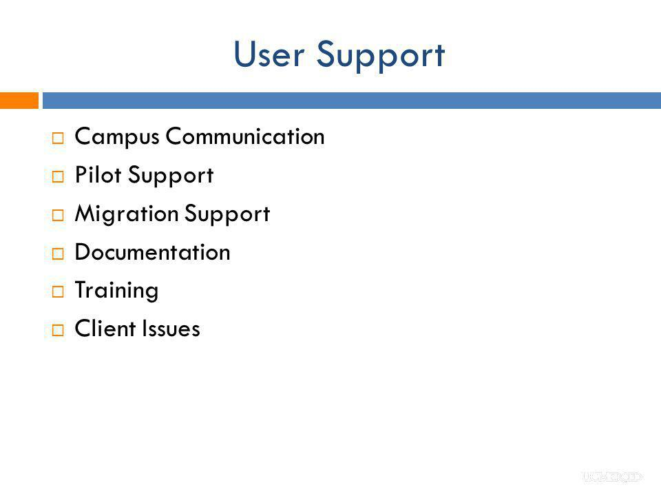 User Support Campus Communication Pilot Support Migration Support