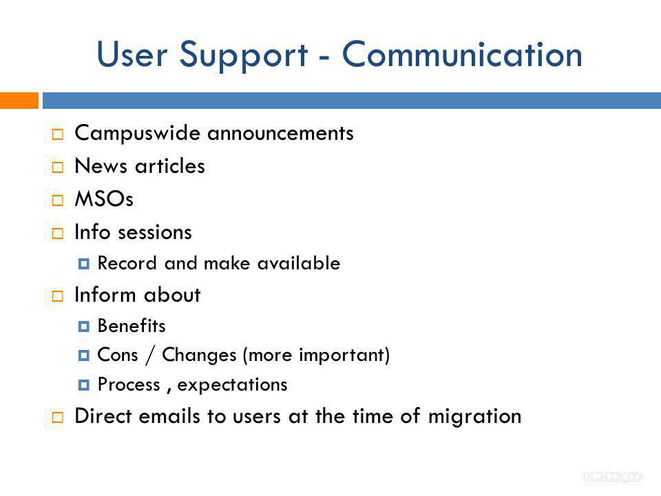 User Support - Communication