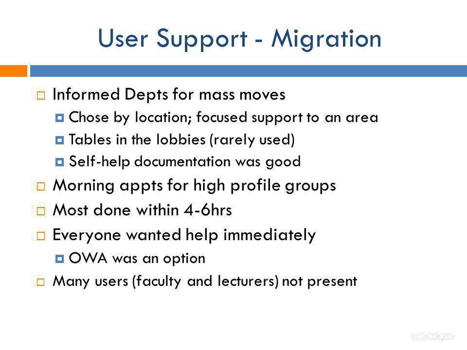 User Support - Migration