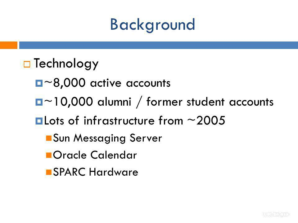 Background Technology ~8,000 active accounts