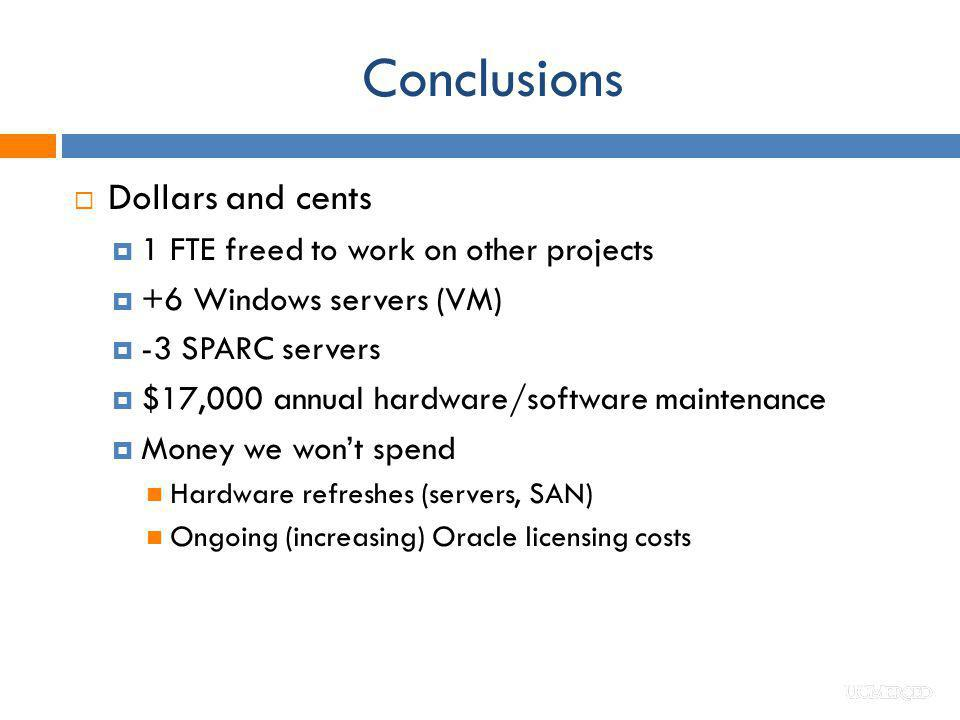 Conclusions Dollars and cents 1 FTE freed to work on other projects