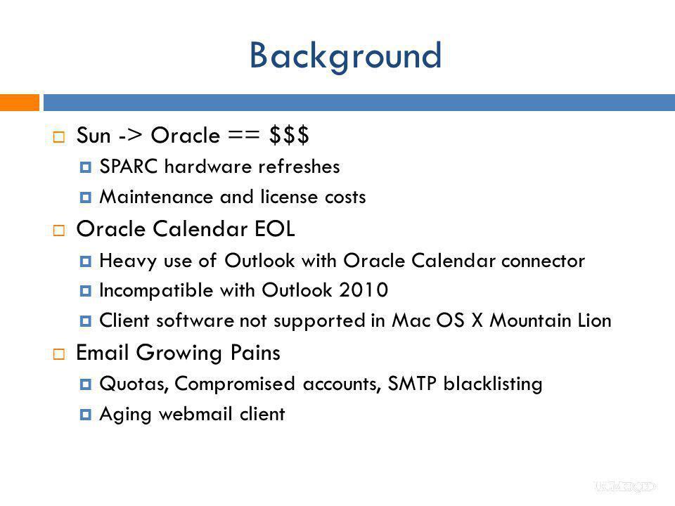 Background Sun -> Oracle == $$$ Oracle Calendar EOL