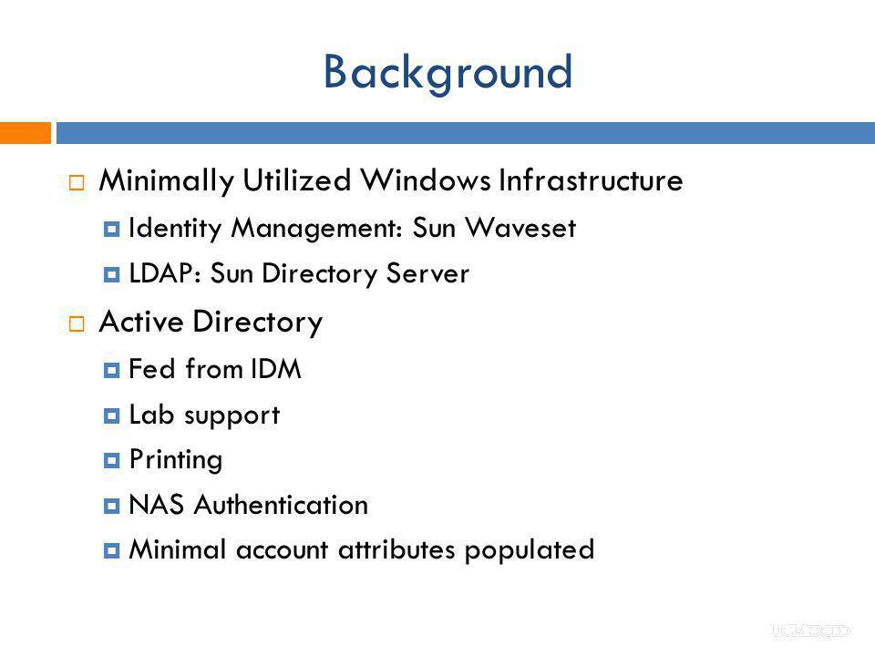 Background Minimally Utilized Windows Infrastructure Active Directory