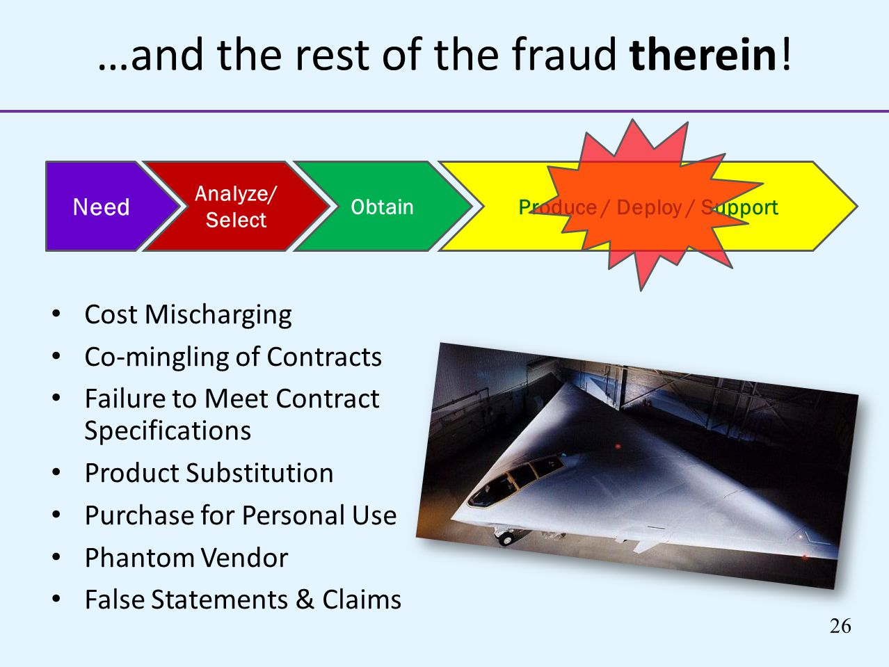 …and the rest of the fraud therein!