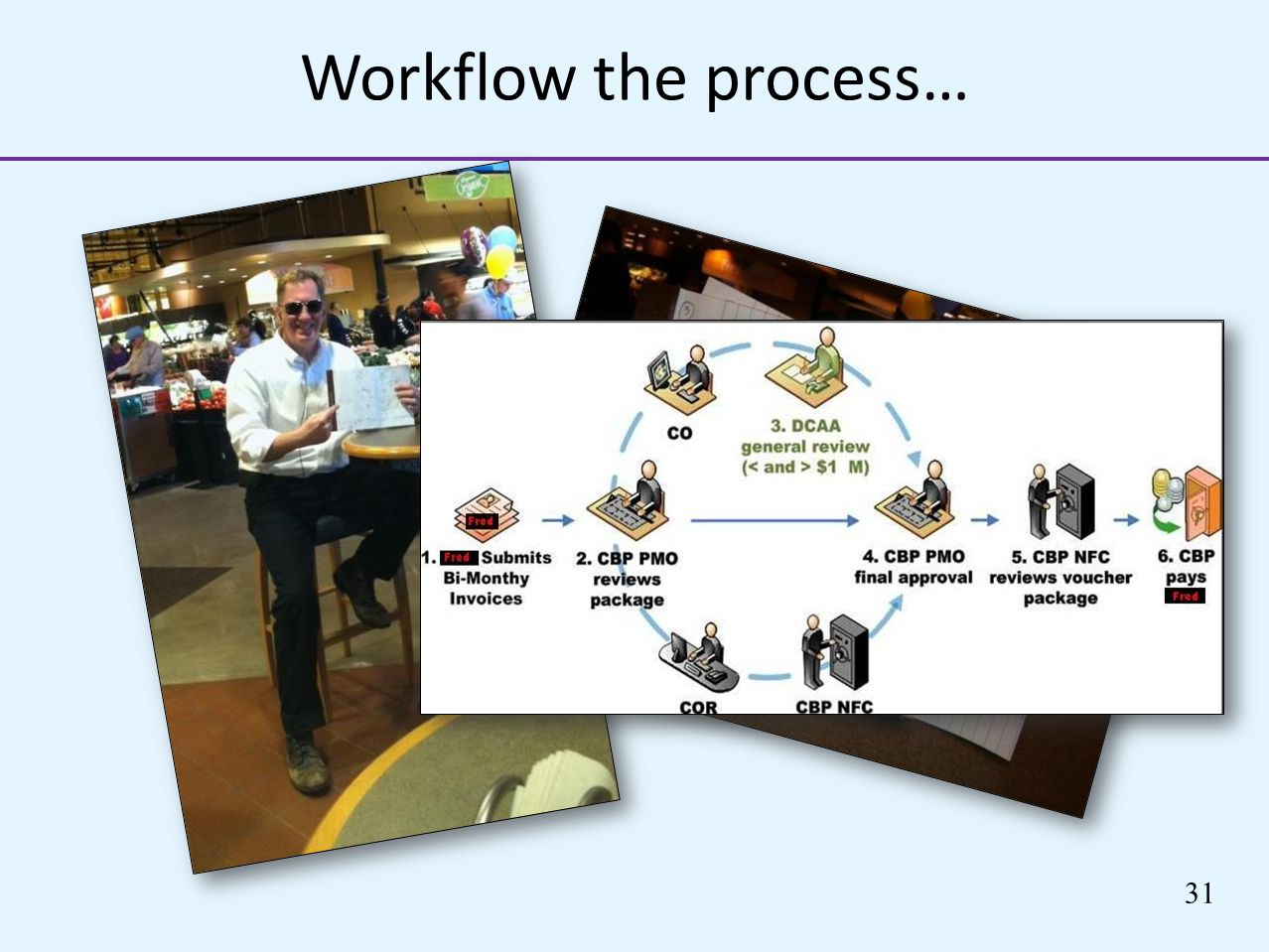 Workflow the process… Workflow the processes involved….