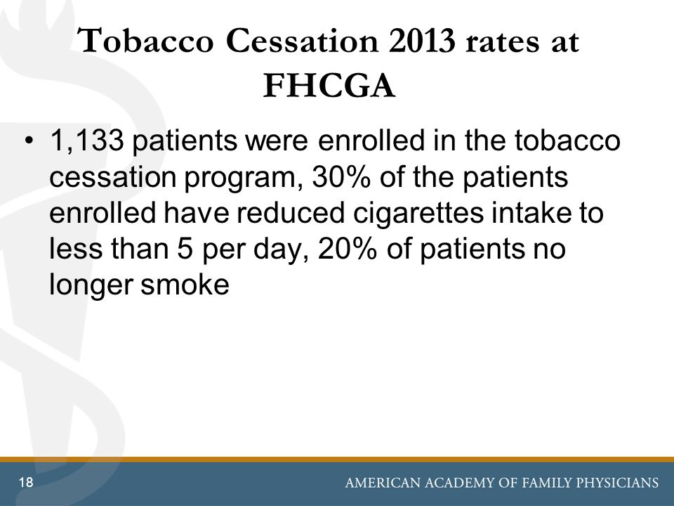 Tobacco Cessation 2013 rates at FHCGA