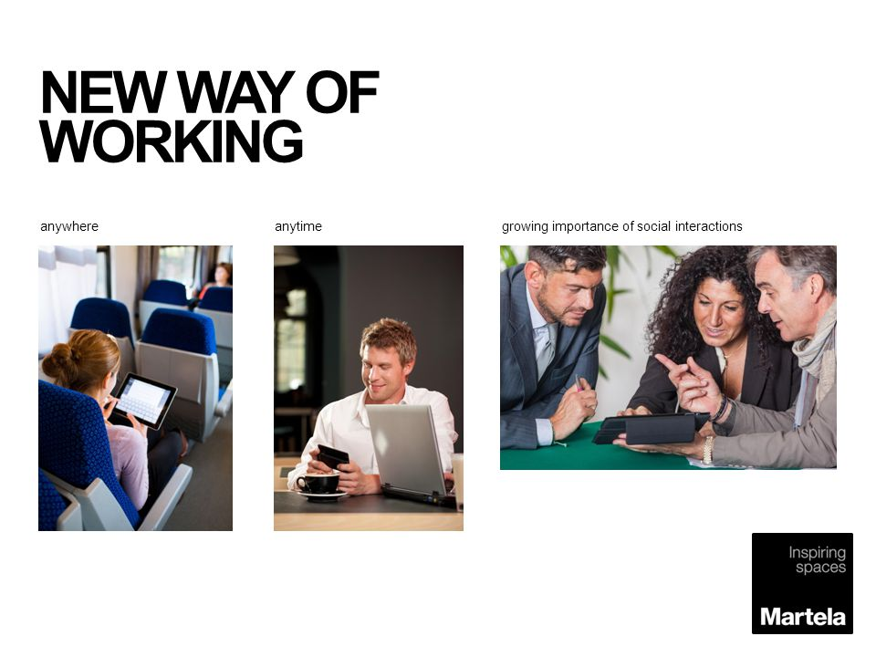NEW WAY OF WORKING anywhere. anytime. growing importance of social interactions.