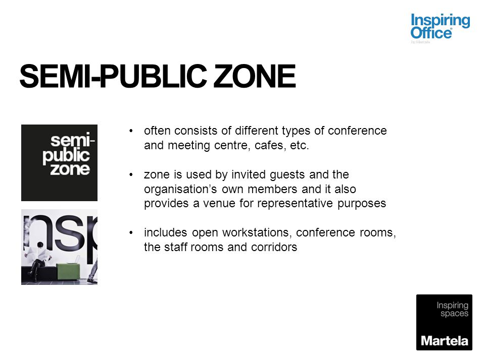 SEMI-PUBLIC ZONE often consists of different types of conference and meeting centre, cafes, etc.