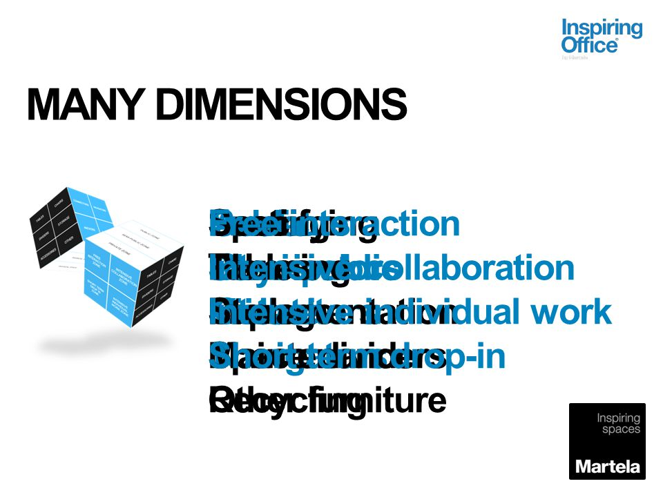 MANY DIMENSIONS Specifying Planning Implementation Maintenance