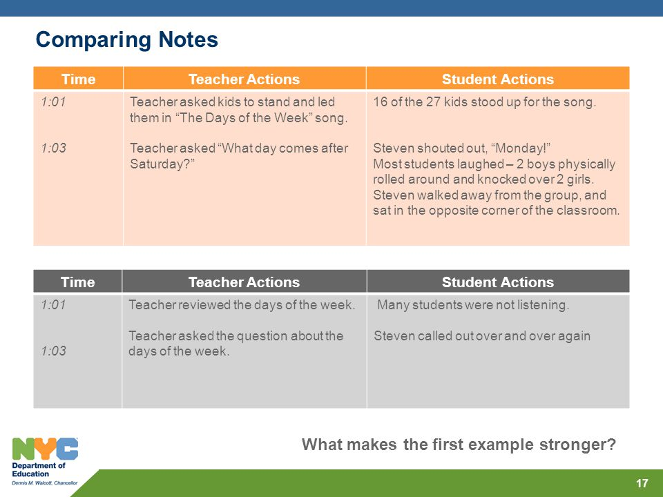 Comparing Notes What makes the first example stronger Time