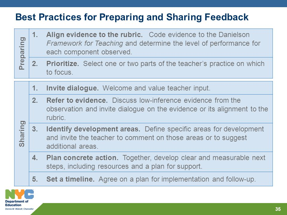 Best Practices for Preparing and Sharing Feedback