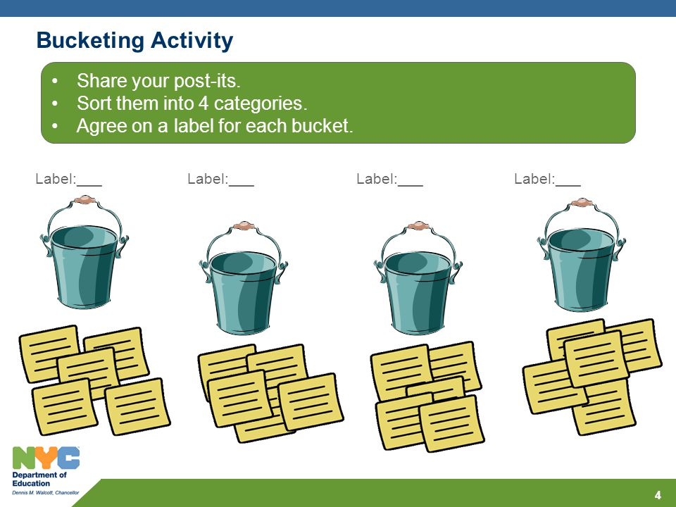 Bucketing Activity Share your post-its. Sort them into 4 categories.