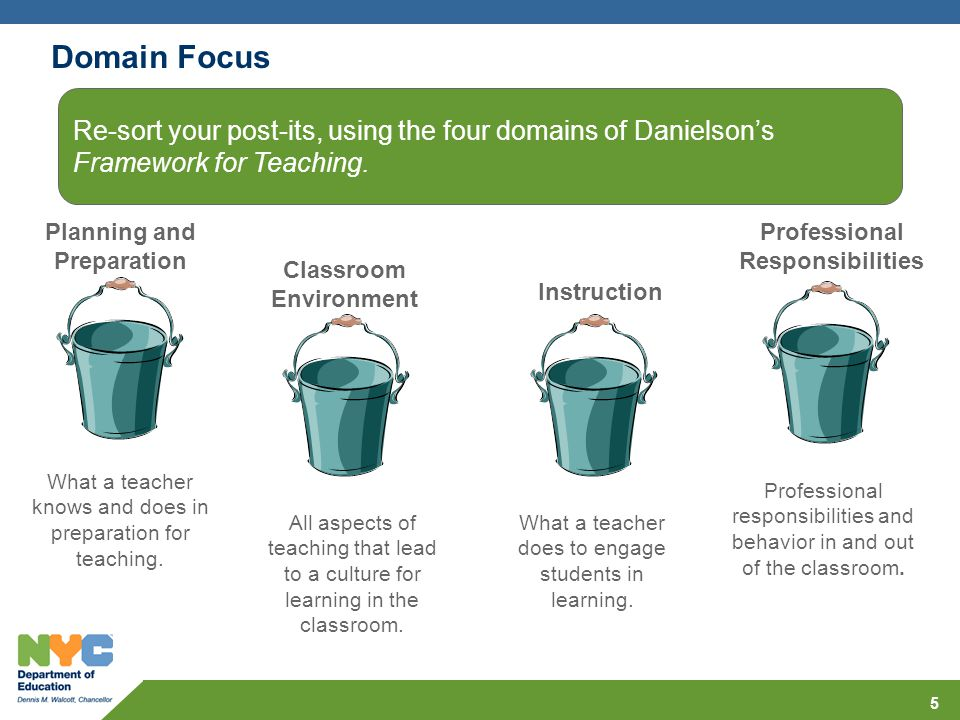 Domain Focus Re-sort your post-its, using the four domains of Danielson's Framework for Teaching. Planning and Preparation.