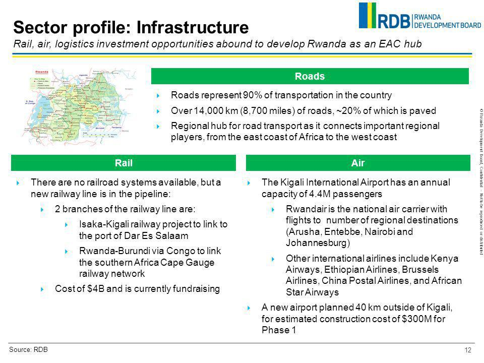 Sector profile: Infrastructure Rail, air, logistics investment opportunities abound to develop Rwanda as an EAC hub