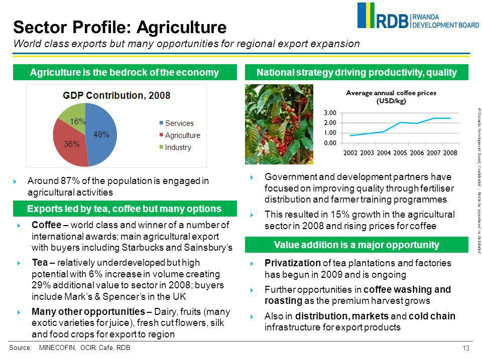 Sector Profile: Agriculture World class exports but many opportunities for regional export expansion