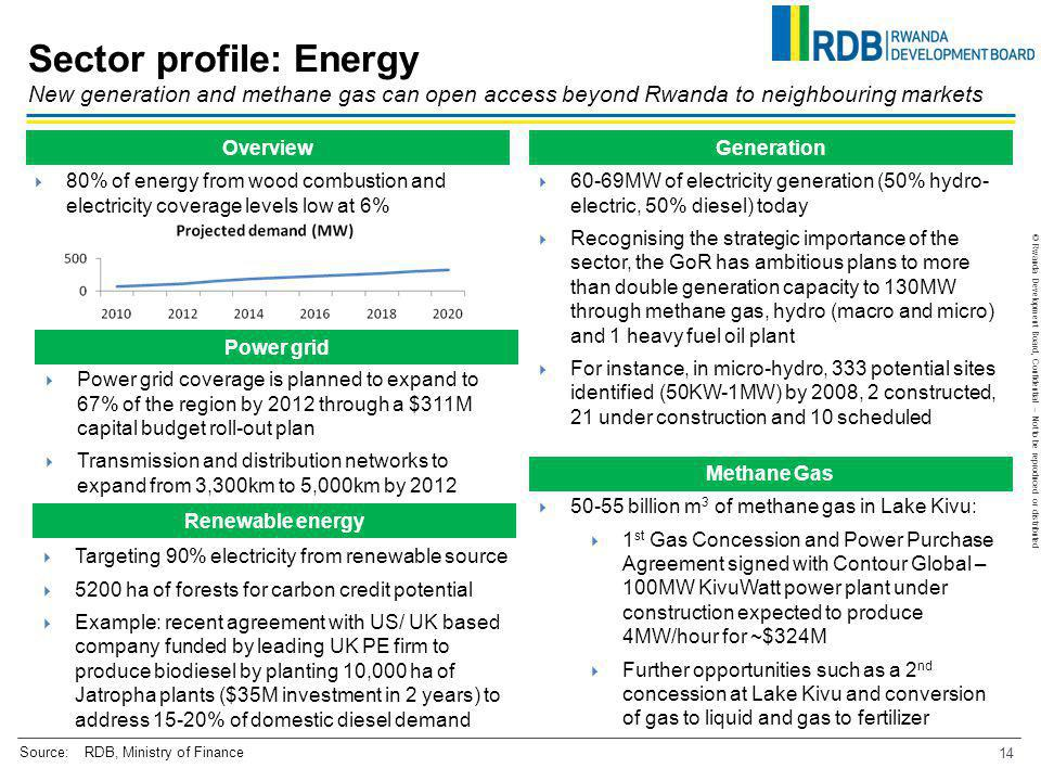 Sector profile: Energy New generation and methane gas can open access beyond Rwanda to neighbouring markets