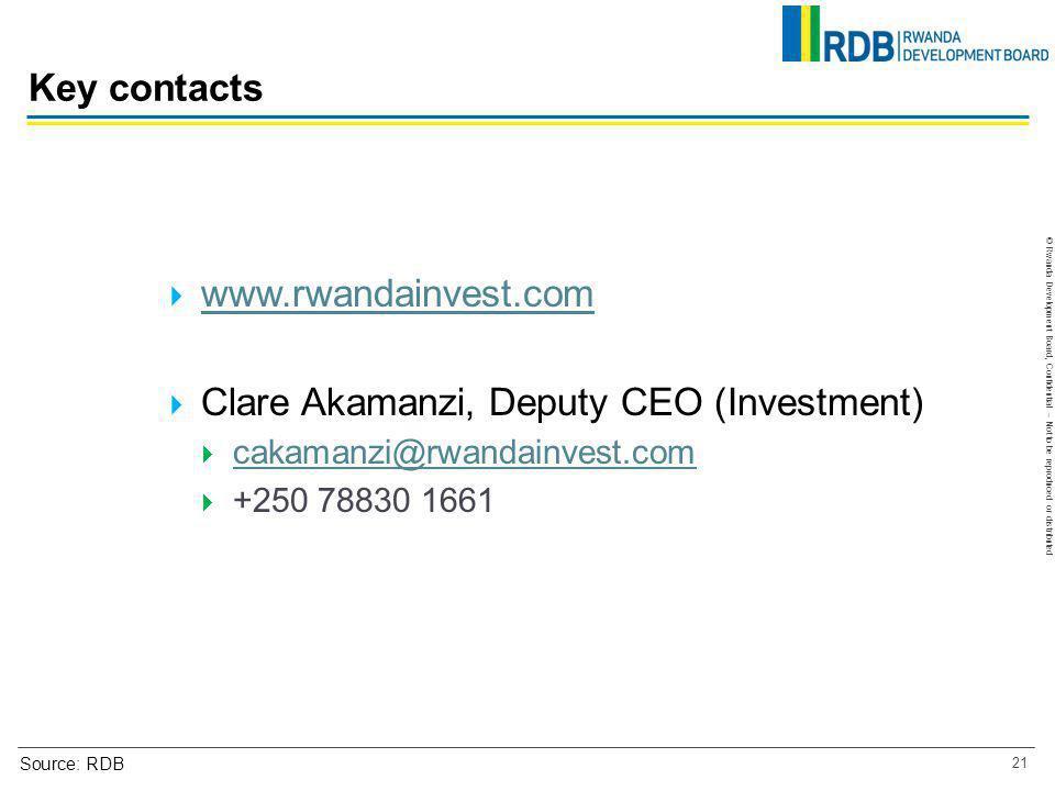 Clare Akamanzi, Deputy CEO (Investment)