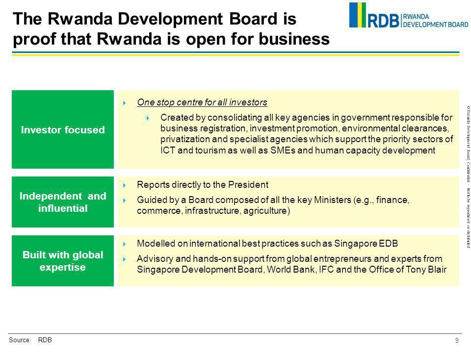 The Rwanda Development Board is proof that Rwanda is open for business