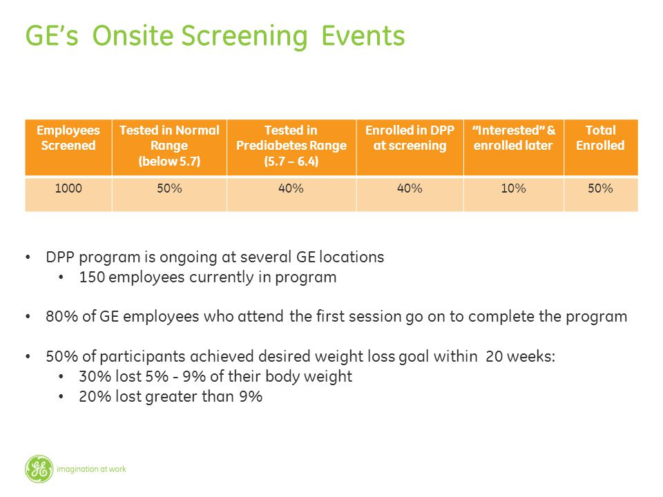 GE's Onsite Screening Events