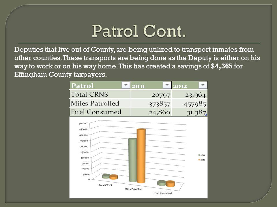 Patrol Cont.