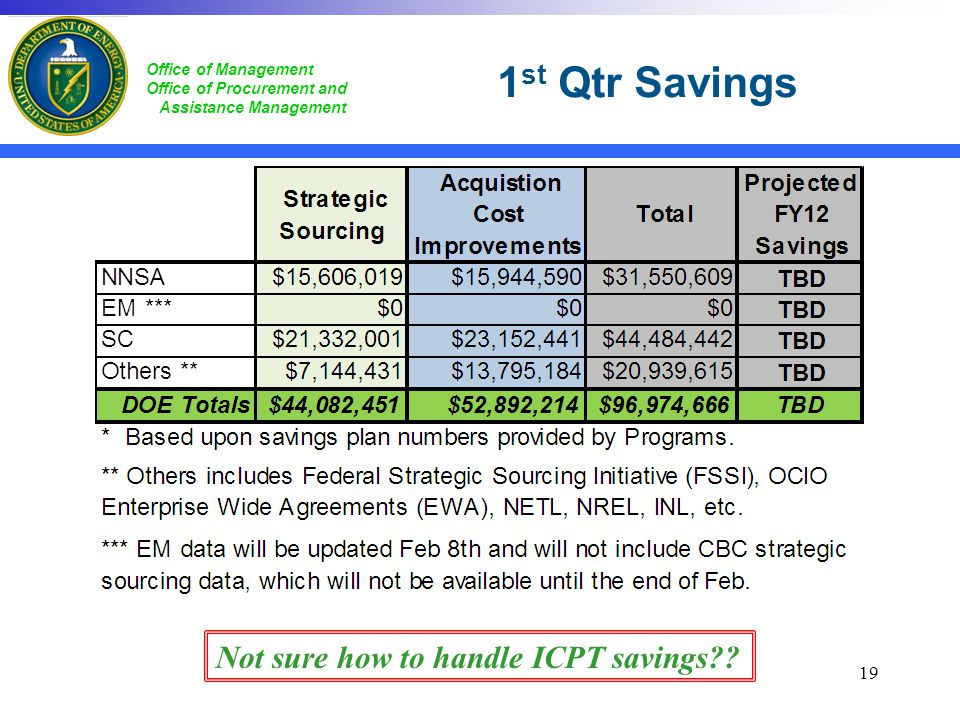 1st Qtr Savings Not sure how to handle ICPT savings