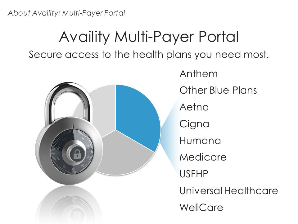 Availity Multi-Payer Portal