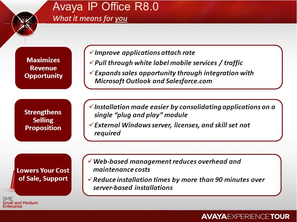Avaya IP Office R8.0 What it means for you
