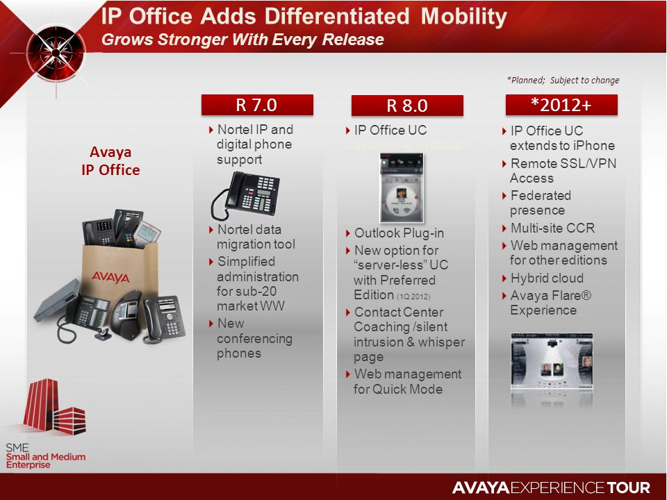 IP Office Adds Differentiated Mobility Grows Stronger With Every Release
