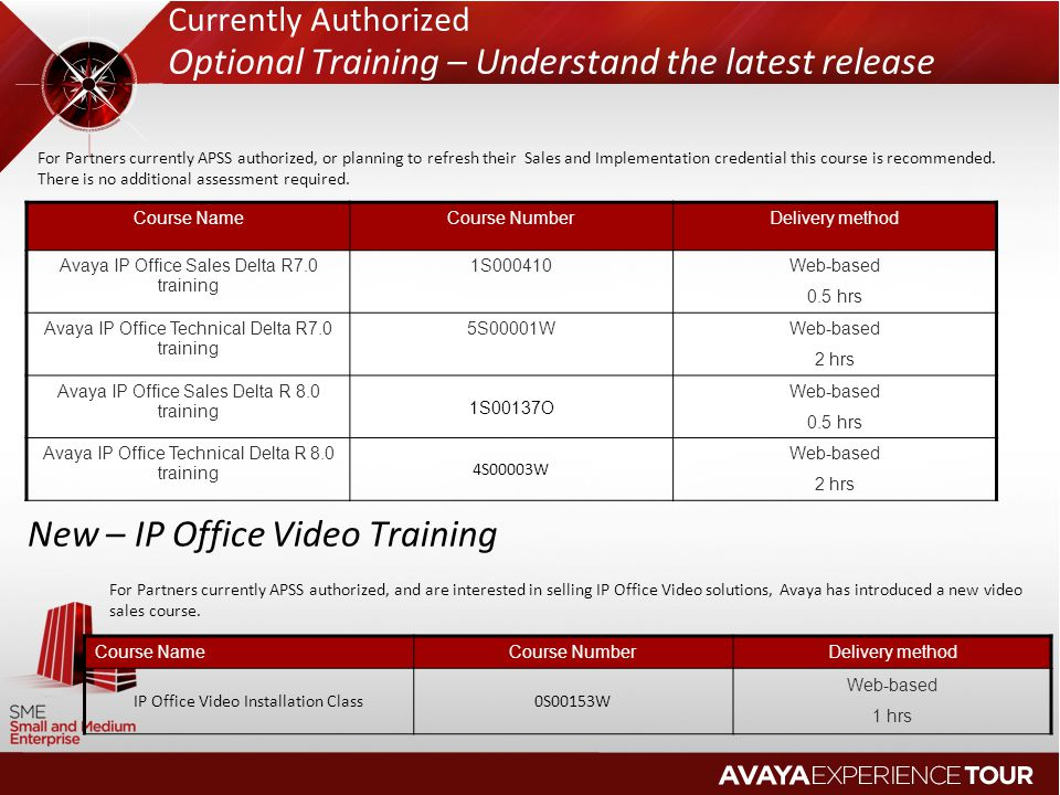 New – IP Office Video Training