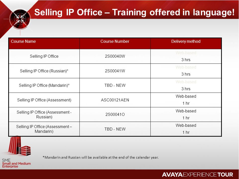 Selling IP Office – Training offered in language!