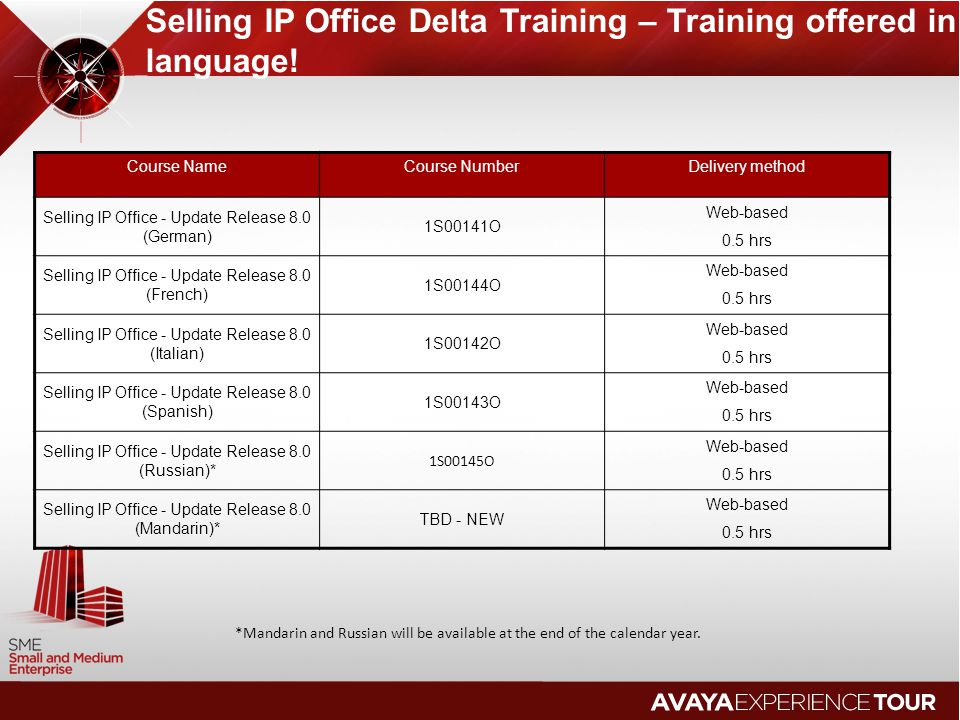 Selling IP Office Delta Training – Training offered in language!