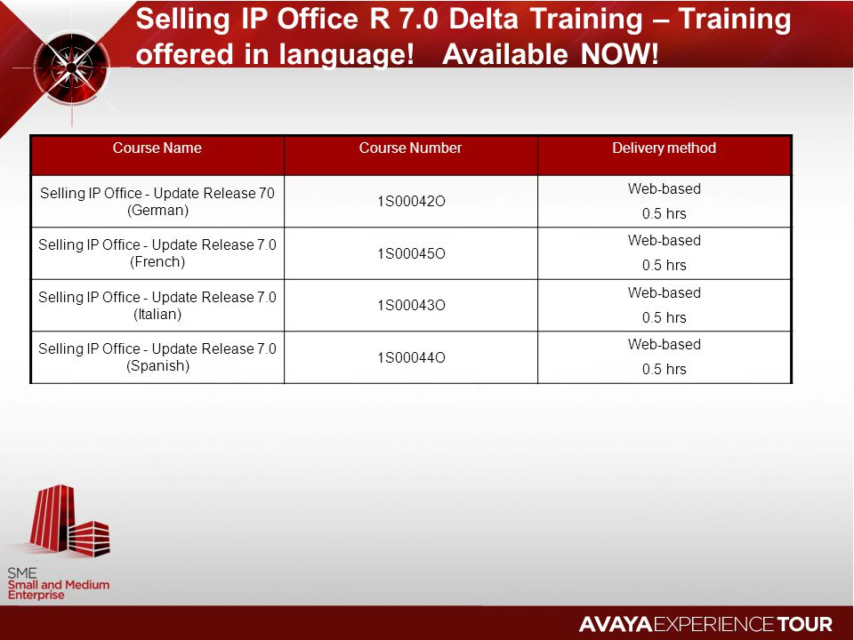 Selling IP Office R 7. 0 Delta Training – Training offered in language