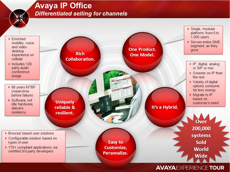 Avaya IP Office Differentiated selling for channels