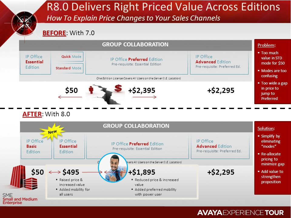 R8.0 Delivers Right Priced Value Across Editions