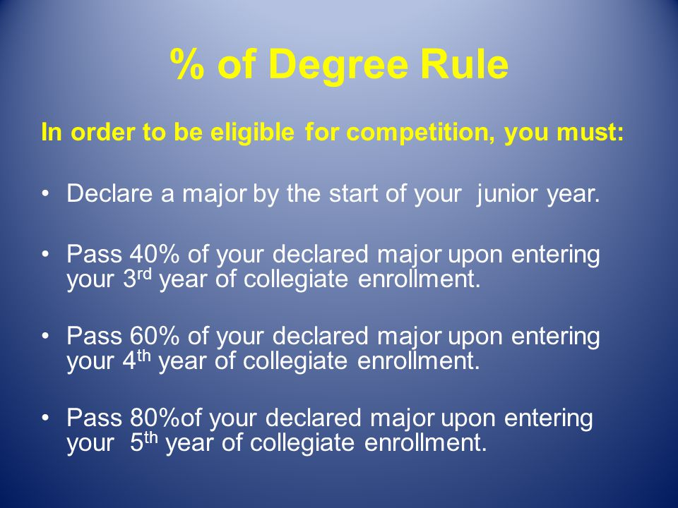 % of Degree Rule In order to be eligible for competition, you must: