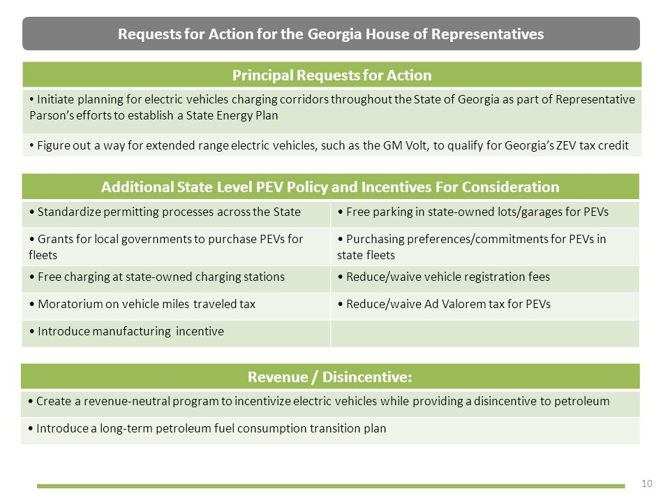 Requests for Action for the Georgia House of Representatives