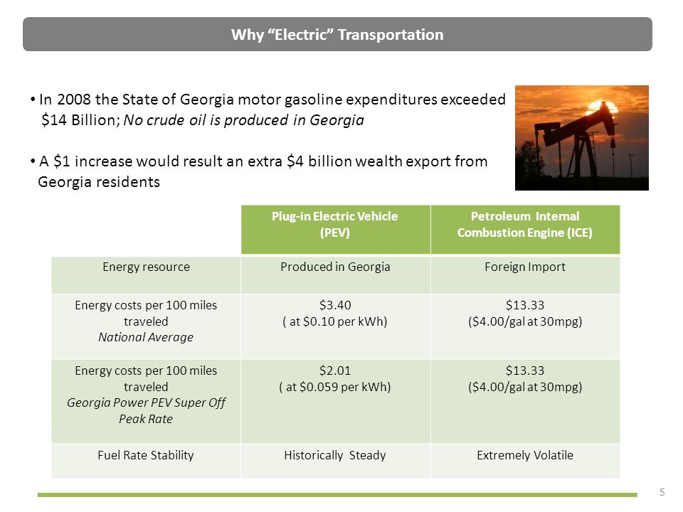 Why Electric Transportation
