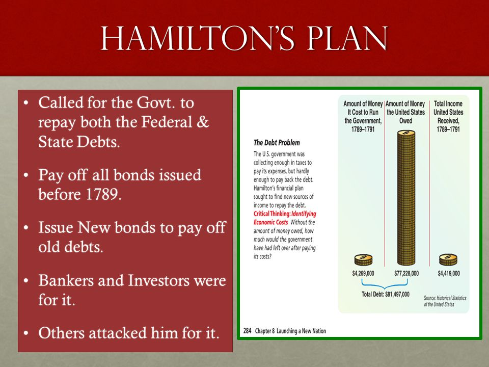 Hamilton's plan Called for the Govt. to repay both the Federal & State Debts. Pay off all bonds issued before